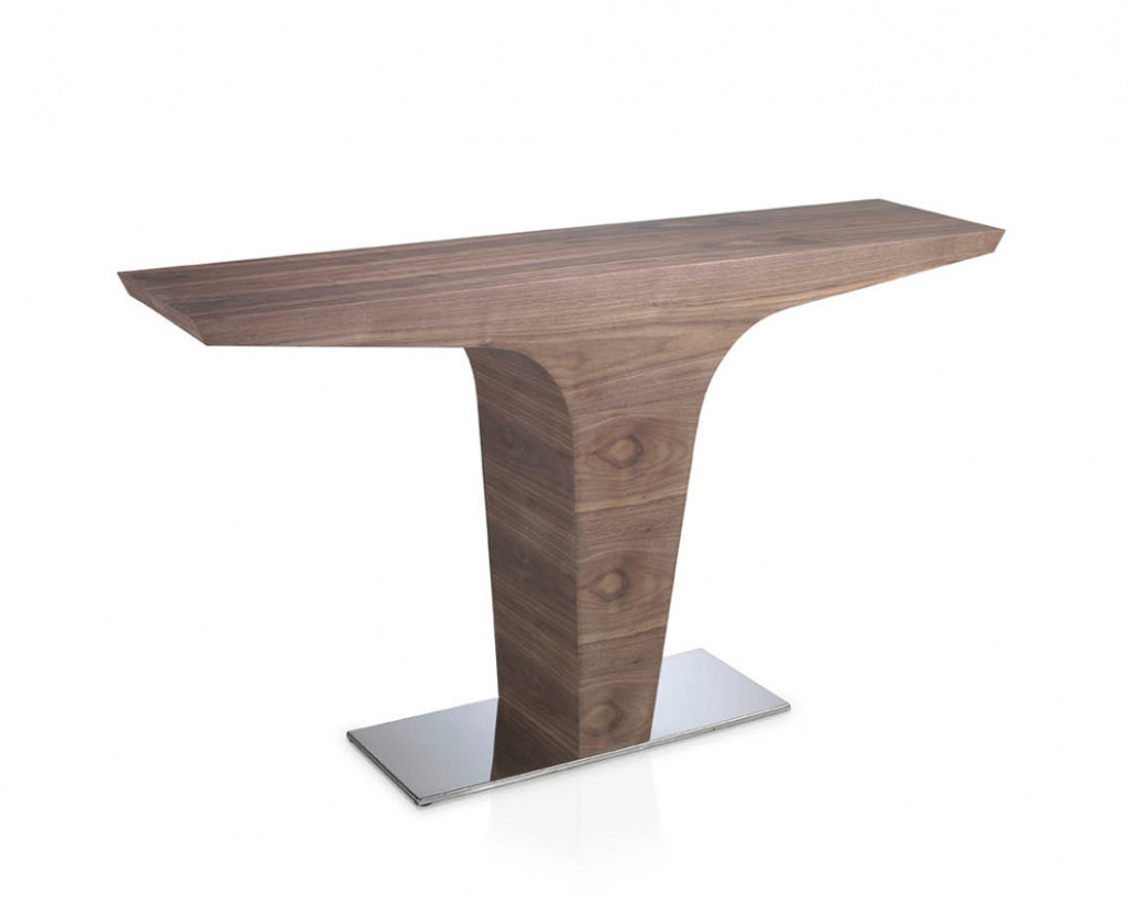 Kendo Console Table
