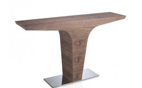 Kendo Console Table
